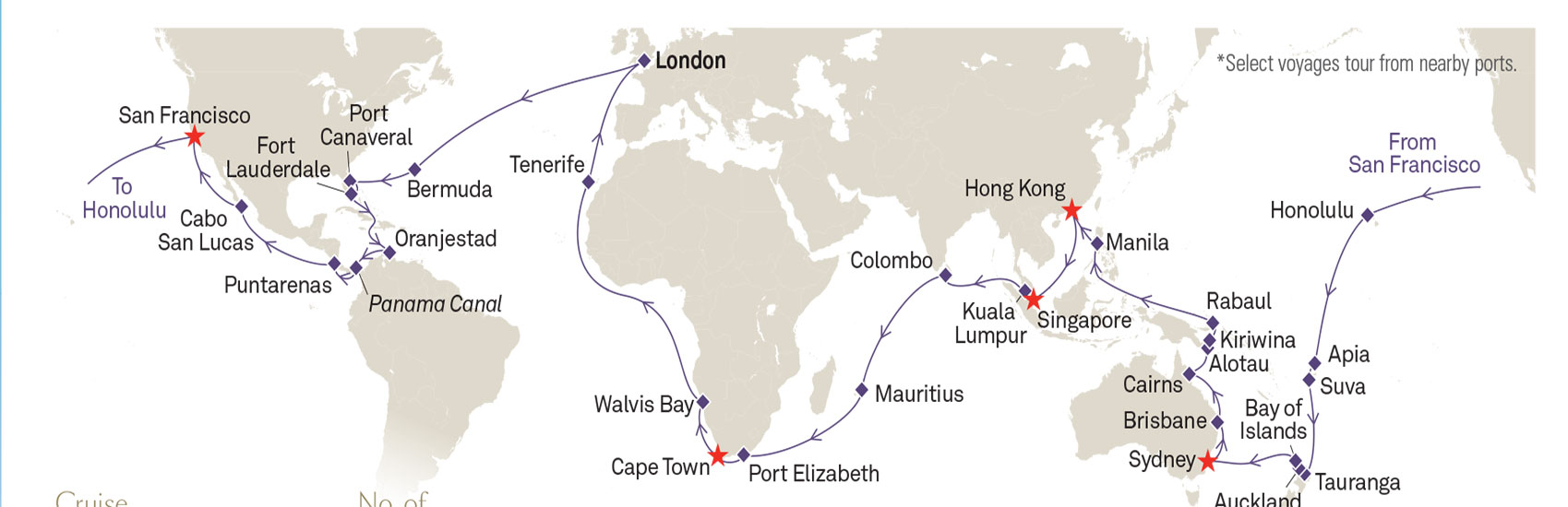 The World Voyage by Cunard 1